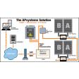 APsystems YC500 system design diagram